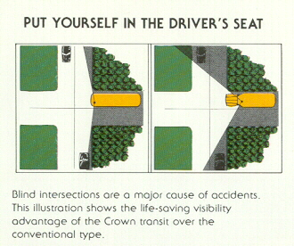 An illustration showing the view a bus driver has of an intersection from a Crown Supercoach compared to a conventional-style school bus.