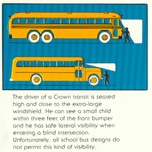 An illustration showing the difference in view points between a Crown Supercoach and a regular conventional-style school bus.